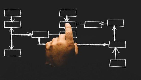 ワークフローよりも自由度の高いプロセスビルダーとフローを使用した自動化 Part2